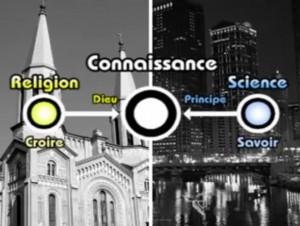 Séries Consciences : Religion, Science et Connaissance