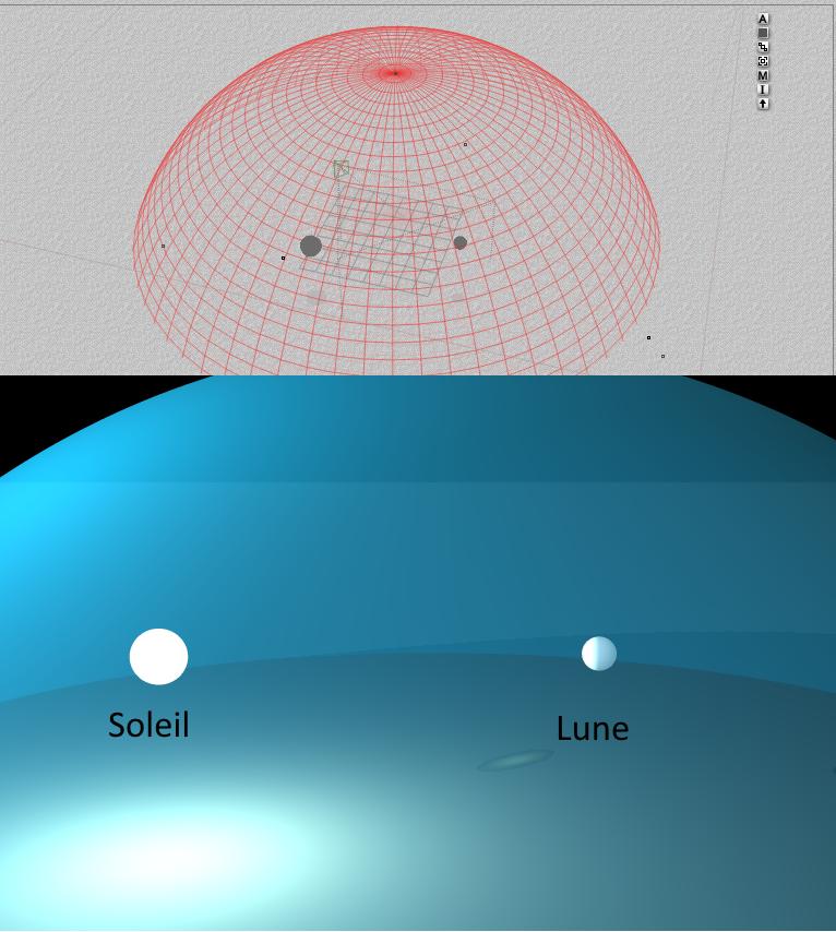 Modelisation Terre-Lune sur la terre plate