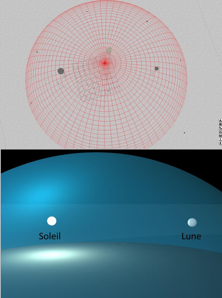 Modelisation Terre-Lune sur la terre plate 2